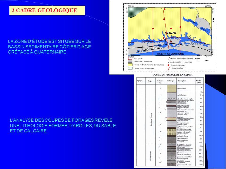 LISTE DES ORGANISMES AYANT RECU LE PREMIER BULLETIN DIRECTEUR DE LHYDRAULIQUE HUMAINE ( MINISTÈRE DE LINFRASTRUCTURE ECONOMIQUE) DIRECTEUR DE CABINET DU MINISTÈRE DE LINFRASTRUCTURE ECONOMIQUE DIRECTEUR DE CABINET DU MINISTÈRE DES EAUX ET FORÊTS DIRECTEUR DES RESSOURCES EN EAU (MINISTÈRE DES EAUX ET FORÊTS) MINISTÈRE DE LENVIRONNEMENT DIRECTEUR GÉNÉRAL DE LA SODECI( SOCIÉTÉ DE DISTRIBUTION DE L EAU EN CI) DIRECTEUR TECHNIQUE DE LA SODECI DIRECTEUR TECHNIQUE ADJOINT DE LA SODECI S/D DE LA PRODUCTION DE LA SODECI S/D DE LA MAINTENANCE DE LA SODECI CHEF DU LABORATOIRE DANALYSE DES EAUX DE LA SODECI PRÉSIDENT DE LUNIVERSITÉ DE COCODY DOYEN DE LUFR STRM LES DIFFÉRENTS DIRECTEURS DE LUFR STRM DIRECTEUR DU CURAT