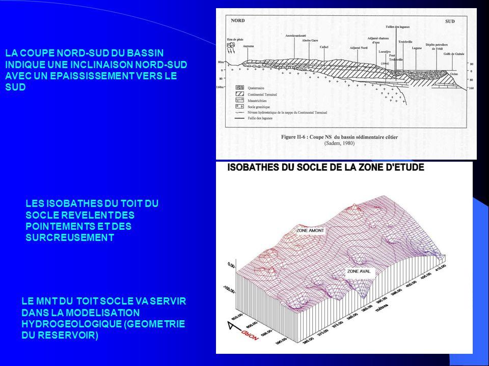 ZONE DALIMENTATION TRANSFORMEE EN DECHARGE PUBLIQUE DE DECHETS SOLIDES AVEC POSSIBILITE DINFILTRATION DE METAUX LOURDS ( ABOBO SANS MANQUE)