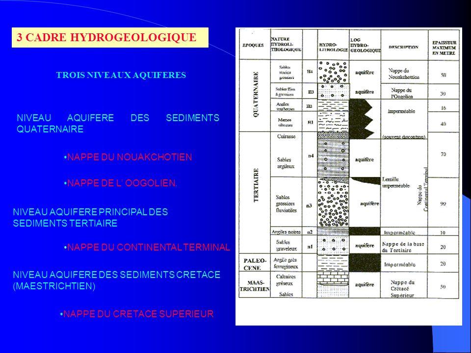 REACTIONS DES AUTORITES DIRECTION DE LHYDRAULIQUE HUMAINE DIRECTEUR DE CABINET DU M.I.E.