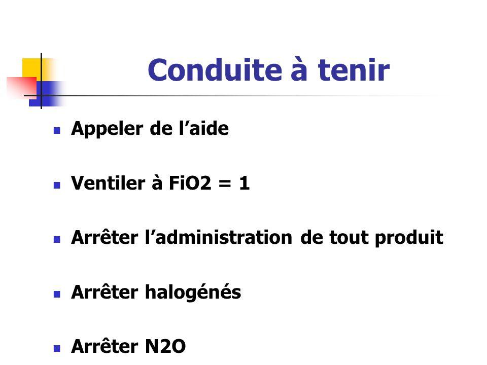 Conduite à tenir Appeler de laide Ventiler à FiO2 = 1 Arrêter ladministration de tout produit Arrêter halogénés Arrêter N2O