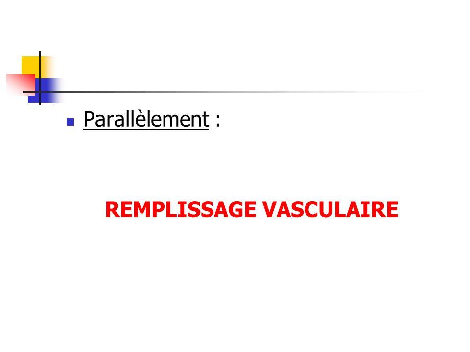 Parallèlement : REMPLISSAGE VASCULAIRE