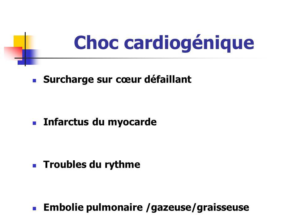 Choc cardiogénique Surcharge sur cœur défaillant Infarctus du myocarde Troubles du rythme Embolie pulmonaire /gazeuse/graisseuse