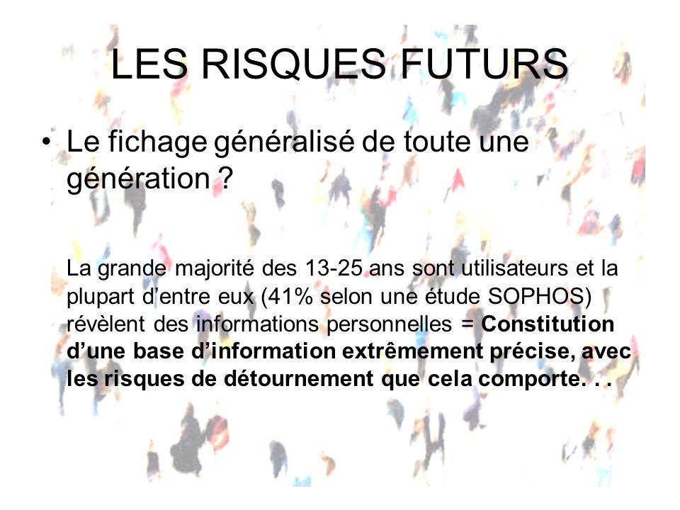 LES RISQUES FUTURS Le fichage généralisé de toute une génération ? La grande majorité des 13-25 ans sont utilisateurs et la plupart dentre eux (41% se
