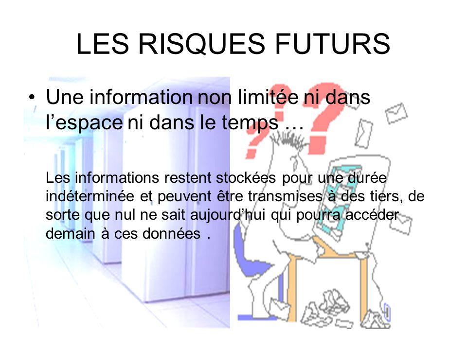 LES RISQUES FUTURS Une information non limitée ni dans lespace ni dans le temps … Les informations restent stockées pour une durée indéterminée et peu