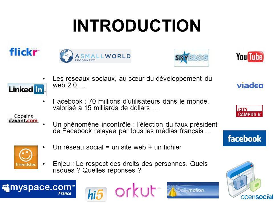 INTRODUCTION Les réseaux sociaux, au cœur du développement du web 2.0 … Facebook : 70 millions dutilisateurs dans le monde, valorisé à 15 milliards de