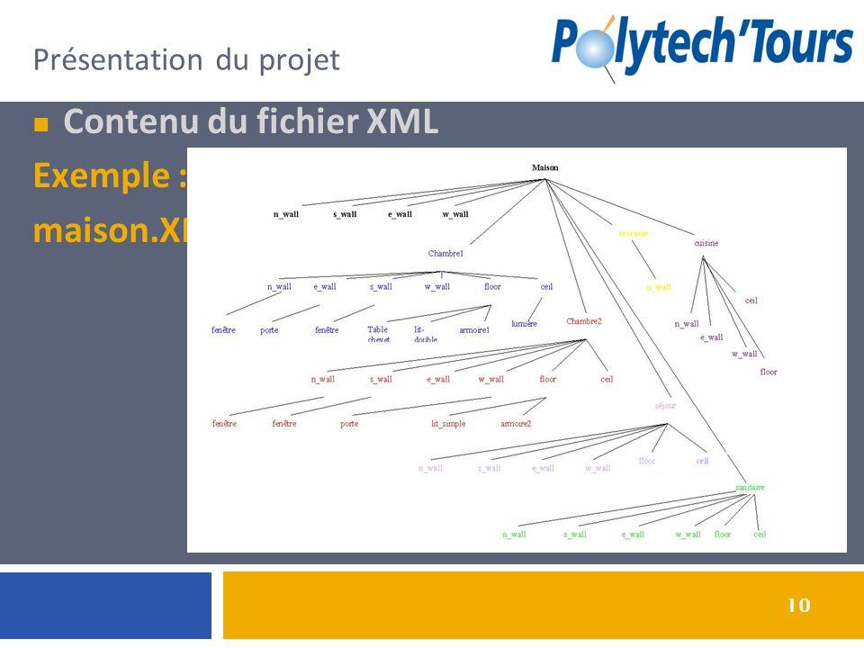 10 Présentation du projet Contenu du fichier XML Exemple : maison.XML