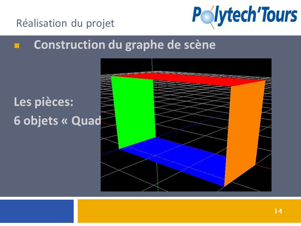 14 Réalisation du projet Construction du graphe de scène Les pièces: 6 objets « Quads »
