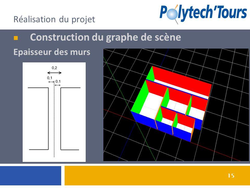 15 Réalisation du projet Construction du graphe de scène Epaisseur des murs