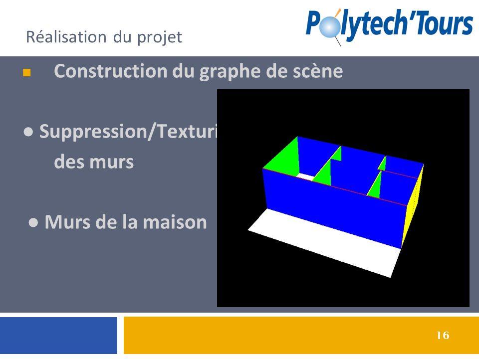 16 Réalisation du projet Construction du graphe de scène Suppression/Texturing des murs Murs de la maison