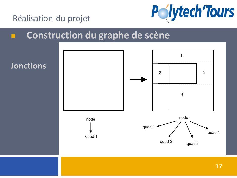 17 Réalisation du projet Construction du graphe de scène Jonctions