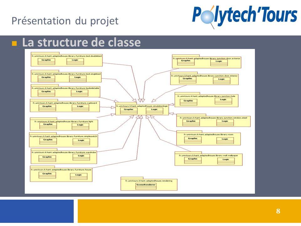 8 Présentation du projet La structure de classe