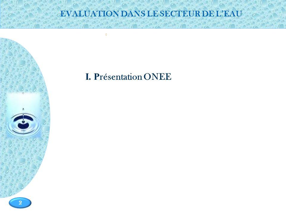 Page 3 3 - 0 LONEE (Office National de lEléctricité et de lEau Potable) est le fruit dun regroupement (Avril 2012) entre deux Offices : LOffice National de lEau Potable (ONEP), Et lOffice National de lElectricité (ONE).