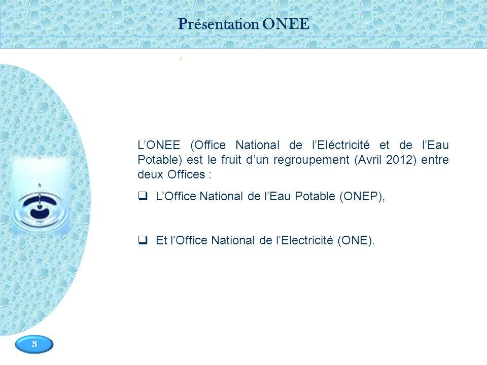 Page 3 3 - 0 LONEE (Office National de lEléctricité et de lEau Potable) est le fruit dun regroupement (Avril 2012) entre deux Offices : LOffice Nation