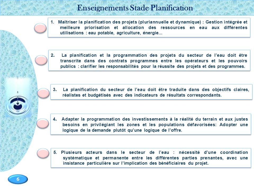 Page 6 6 1. Maîtriser la planification des projets (pluriannuelle et dynamique) : Gestion intégrée et meilleure priorisation et allocation des ressour