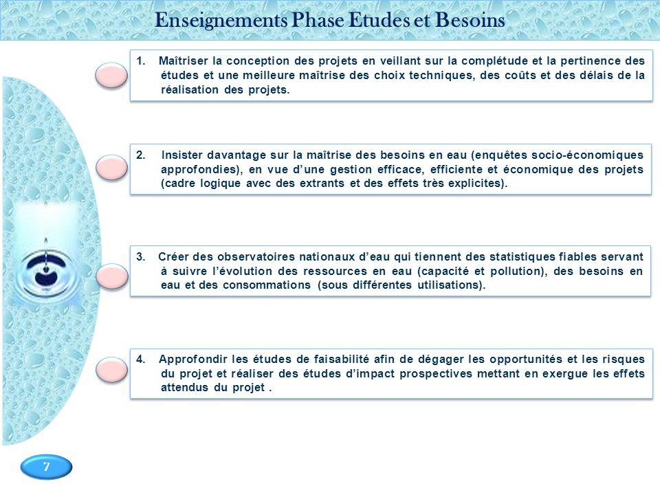 Page 7 7 1. Maîtriser la conception des projets en veillant sur la complétude et la pertinence des études et une meilleure maîtrise des choix techniqu