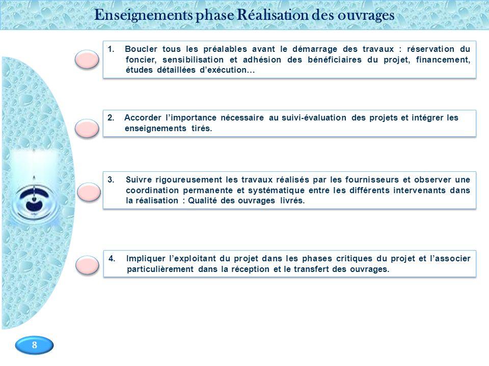 Page 8 8 3. Suivre rigoureusement les travaux réalisés par les fournisseurs et observer une coordination permanente et systématique entre les différen