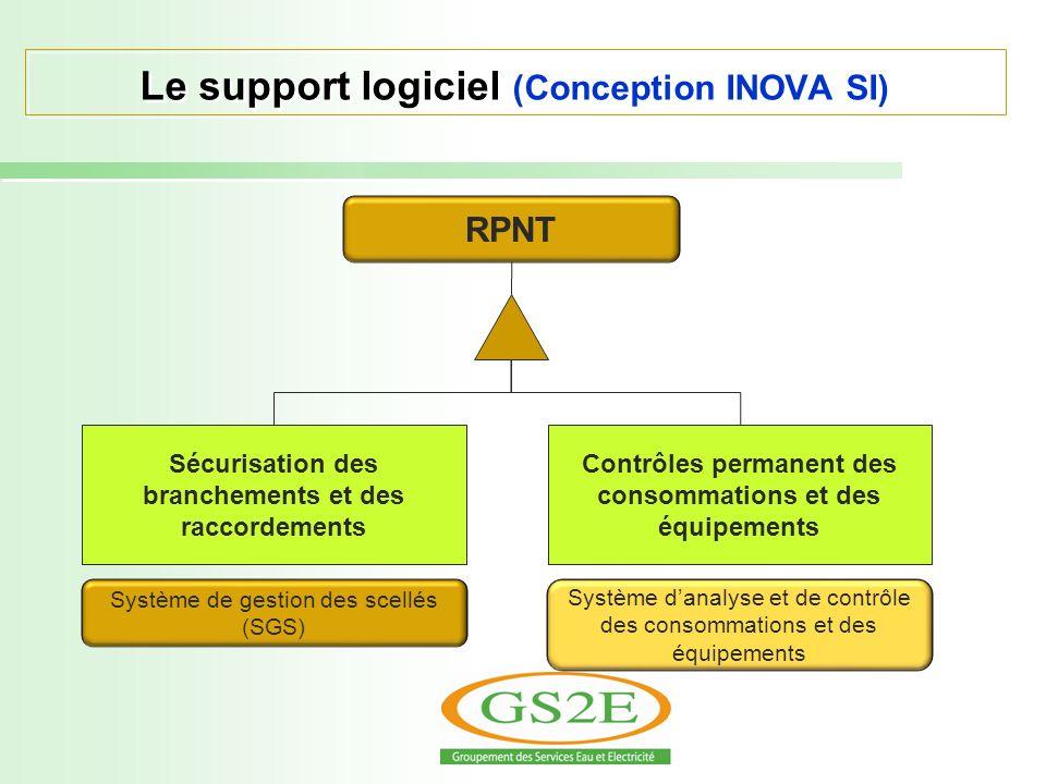 Le support logiciel (Conception INOVA SI) RPNT Sécurisation des branchements et des raccordements Contrôles permanent des consommations et des équipem
