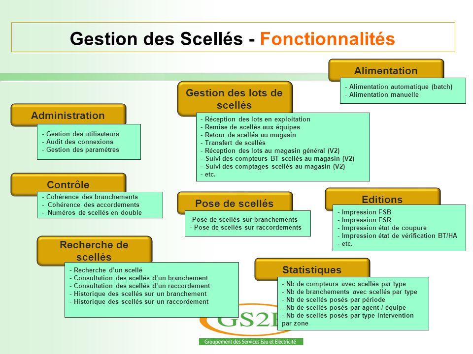 Gestion des Scellés - Fonctionnalités Administration Contrôle Gestion des lots de scellés Pose de scellés Recherche de scellés Editions Statistiques -