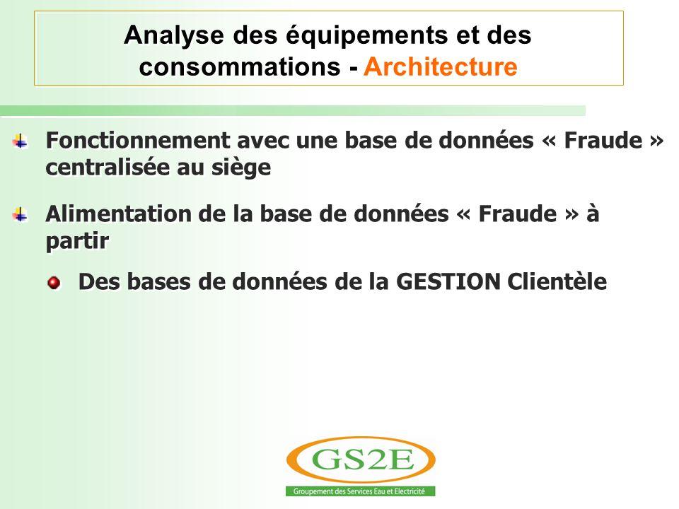 Fonctionnement avec une base de données « Fraude » centralisée au siège Alimentation de la base de données « Fraude » à partir Des bases de données de