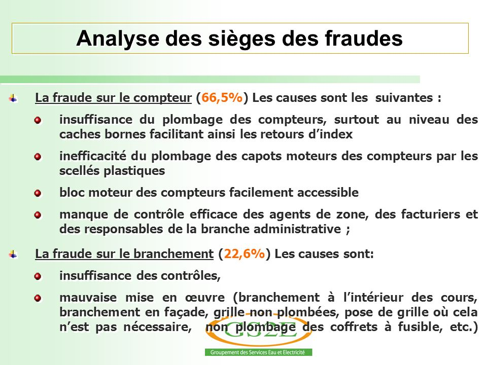 La fraude sur le compteur (66,5%) Les causes sont les suivantes : insuffisance du plombage des compteurs, surtout au niveau des caches bornes facilita