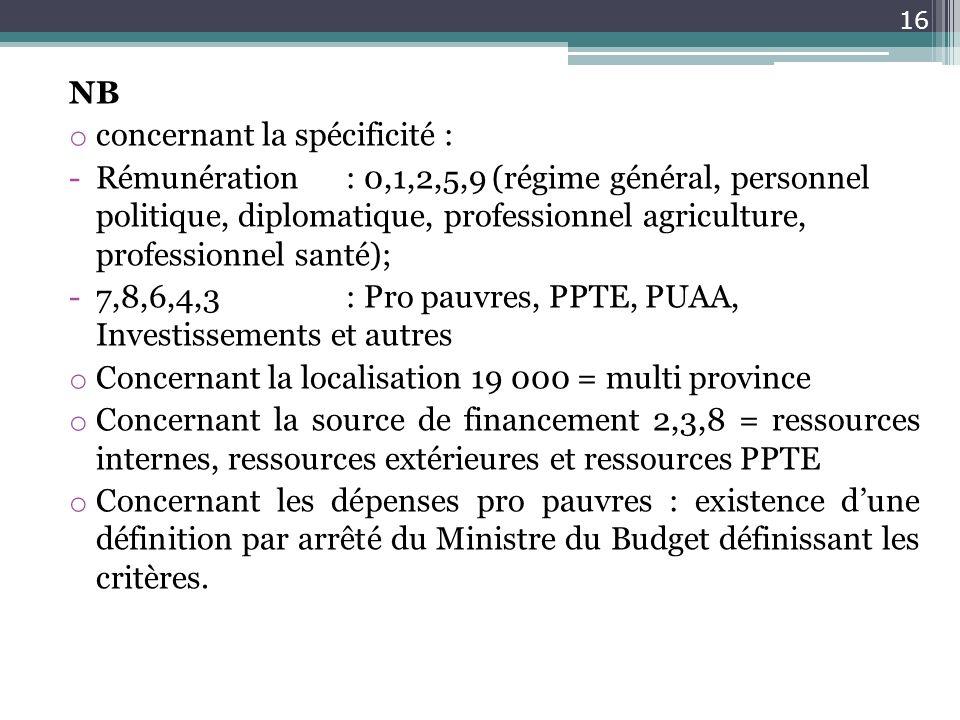 NB o concernant la spécificité : -Rémunération : 0,1,2,5,9 (régime général, personnel politique, diplomatique, professionnel agriculture, professionne