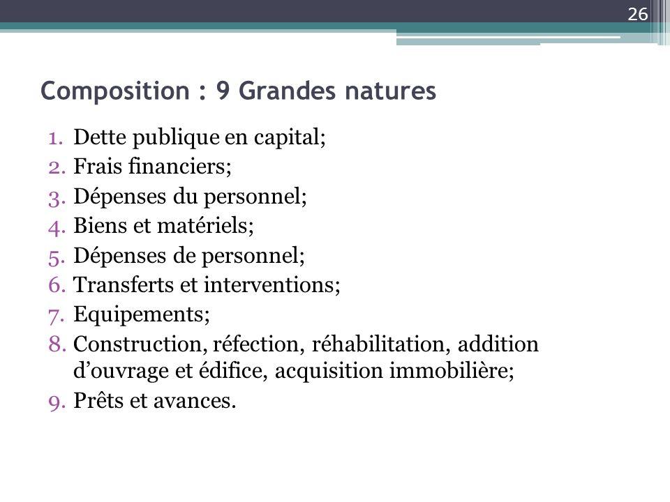 Composition : 9 Grandes natures 1.Dette publique en capital; 2.Frais financiers; 3.Dépenses du personnel; 4.Biens et matériels; 5.Dépenses de personne
