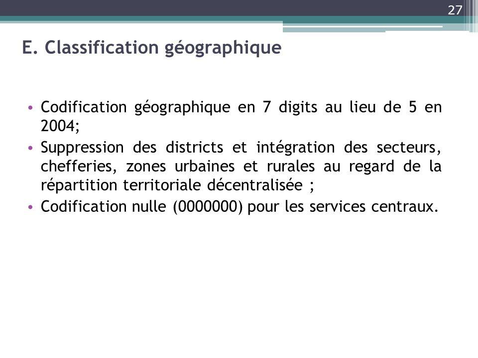 E. Classification géographique Codification géographique en 7 digits au lieu de 5 en 2004; Suppression des districts et intégration des secteurs, chef