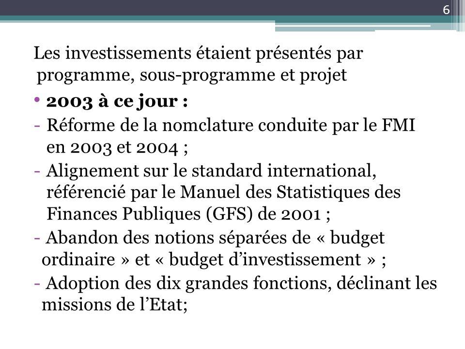 6 Les investissements étaient présentés par programme, sous-programme et projet 2003 à ce jour : -Réforme de la nomclature conduite par le FMI en 2003