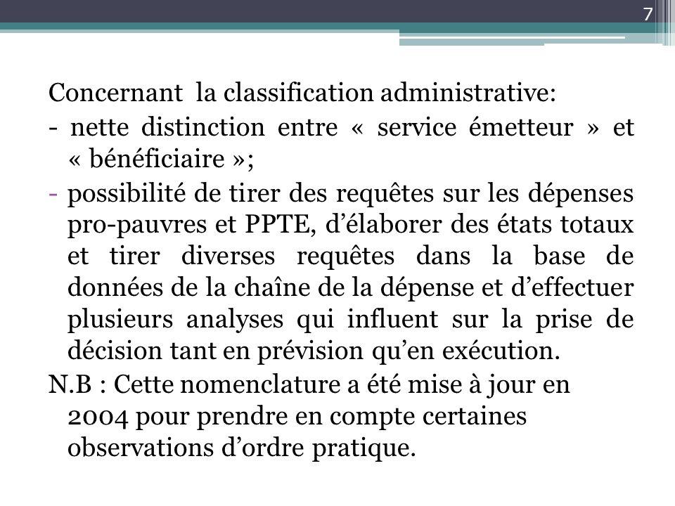 Codification de la classification géographique Province: 2 digits ; Ville: 1 digit ; Commune/Territoire: 2 digits ; Chefferie/Secteur: 2 digits.