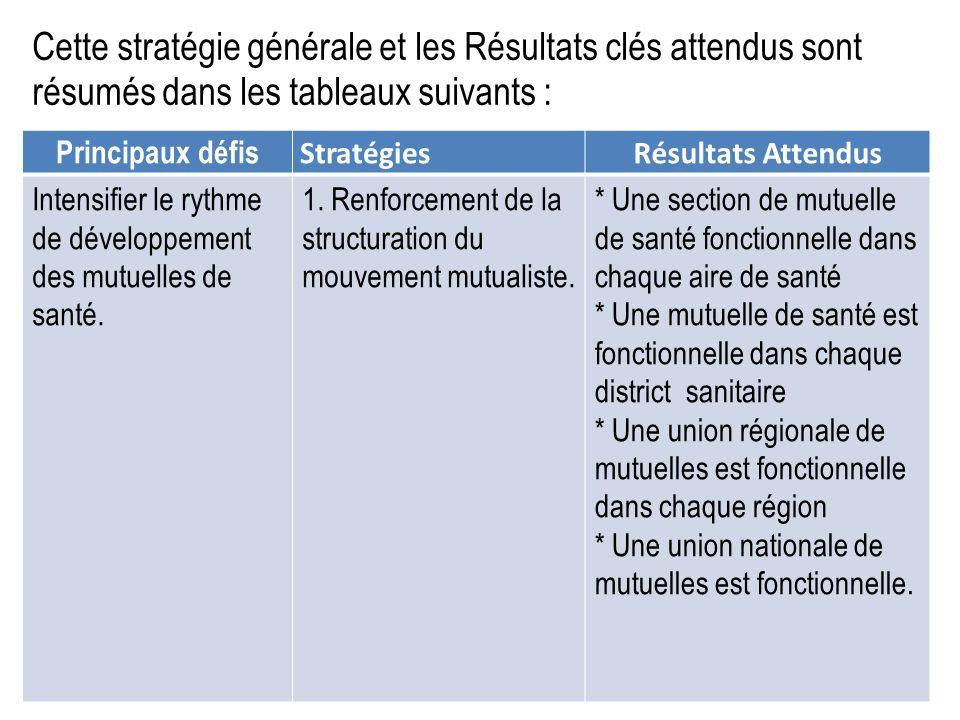 Cette stratégie générale et les Résultats clés attendus sont résumés dans les tableaux suivants : Principaux défis StratégiesRésultats Attendus Intens