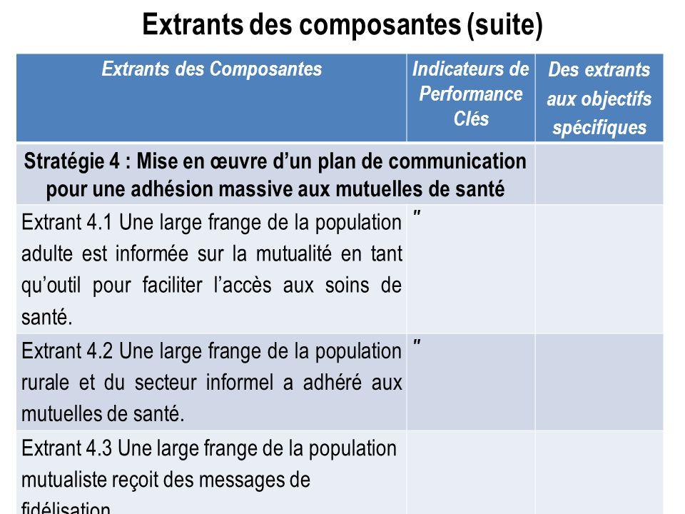 Extrants des composantes (suite) Extrants des ComposantesIndicateurs de Performance Clés Des extrants aux objectifs spécifiques Stratégie 4 : Mise en
