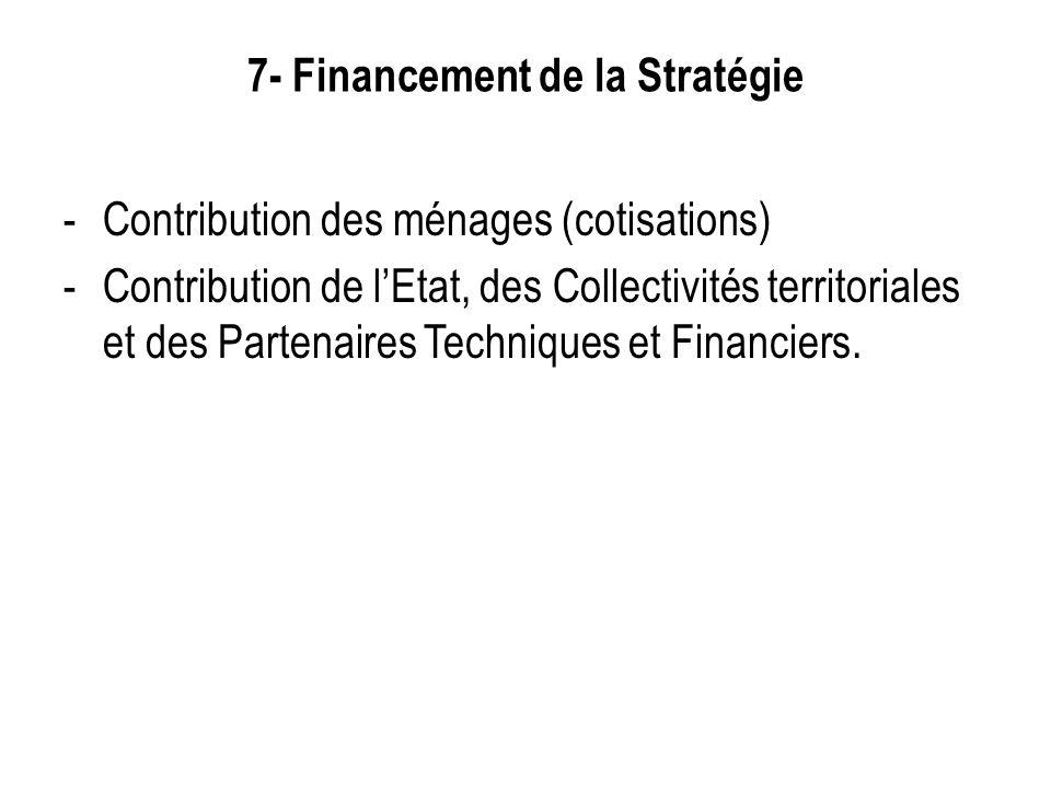 7- Financement de la Stratégie -Contribution des ménages (cotisations) -Contribution de lEtat, des Collectivités territoriales et des Partenaires Tech