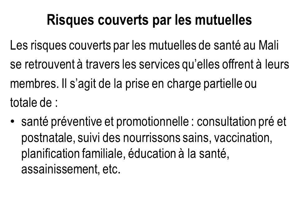Risques couverts par les mutuelles Les risques couverts par les mutuelles de santé au Mali se retrouvent à travers les services quelles offrent à leur