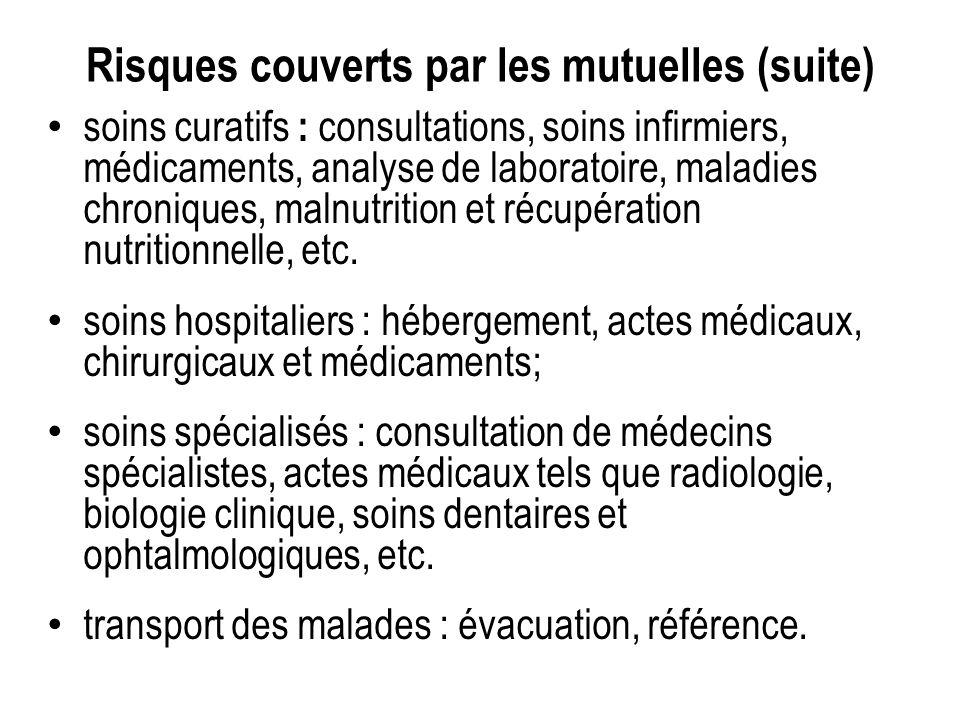 Risques couverts par les mutuelles (suite) soins curatifs : consultations, soins infirmiers, médicaments, analyse de laboratoire, maladies chroniques,