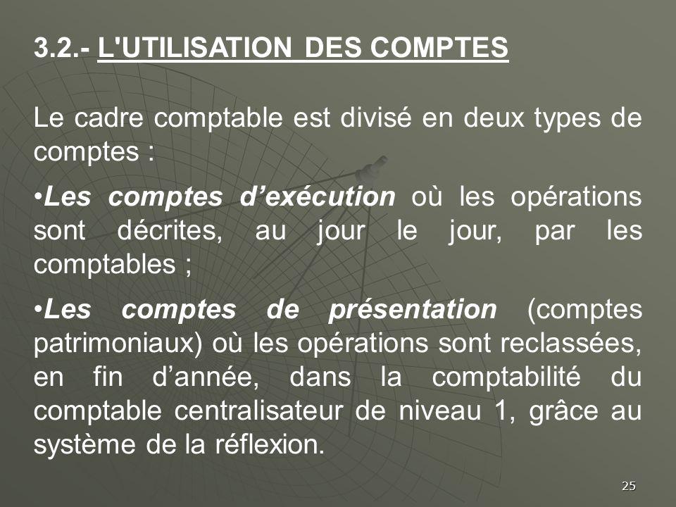 25 3.2.- L'UTILISATION DES COMPTES Le cadre comptable est divisé en deux types de comptes : Les comptes dexécution où les opérations sont décrites, au
