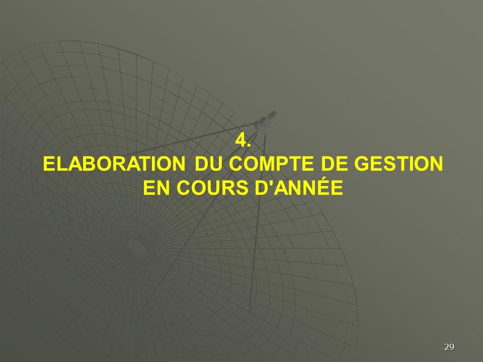 29 4. ELABORATION DU COMPTE DE GESTION EN COURS D'ANNÉE