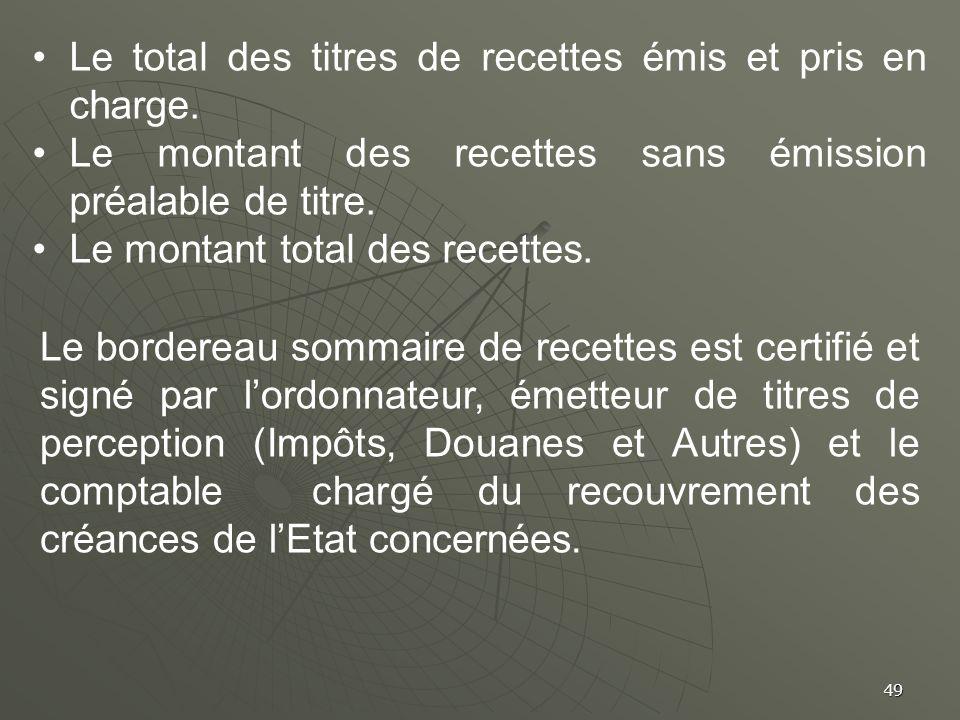 49 Le total des titres de recettes émis et pris en charge. Le montant des recettes sans émission préalable de titre. Le montant total des recettes. Le