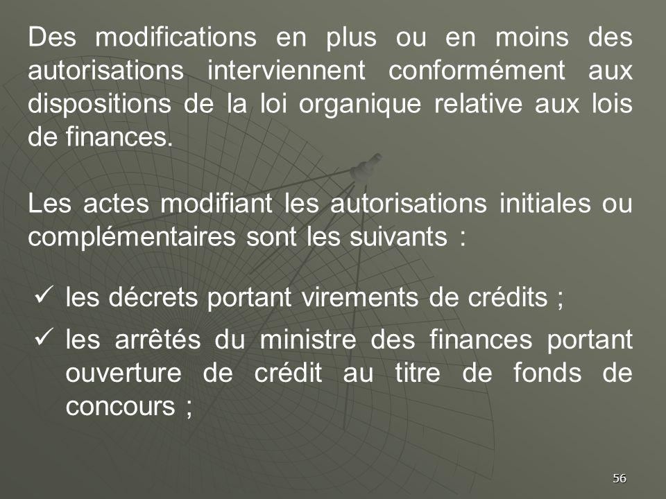 56 Des modifications en plus ou en moins des autorisations interviennent conformément aux dispositions de la loi organique relative aux lois de financ