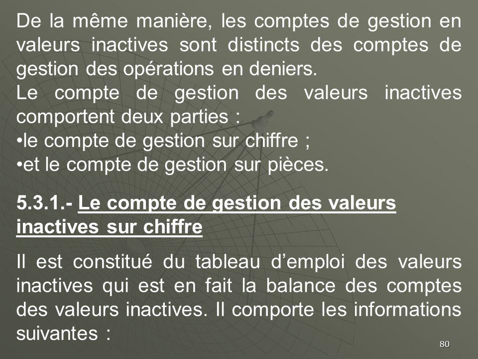 80 De la même manière, les comptes de gestion en valeurs inactives sont distincts des comptes de gestion des opérations en deniers. Le compte de gesti