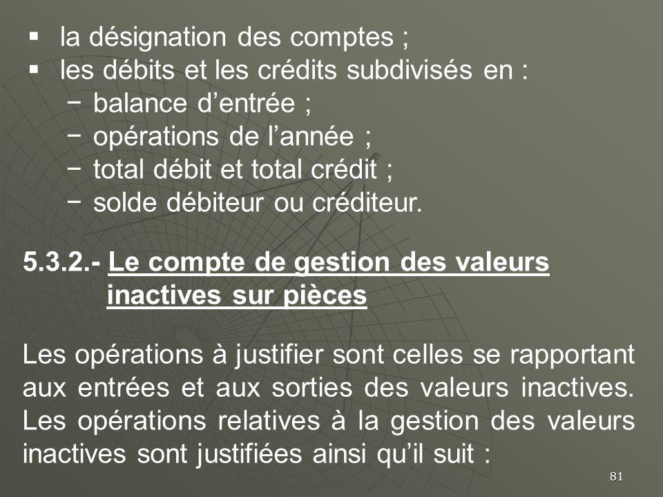 81 la désignation des comptes ; les débits et les crédits subdivisés en : balance dentrée ; opérations de lannée ; total débit et total crédit ; solde