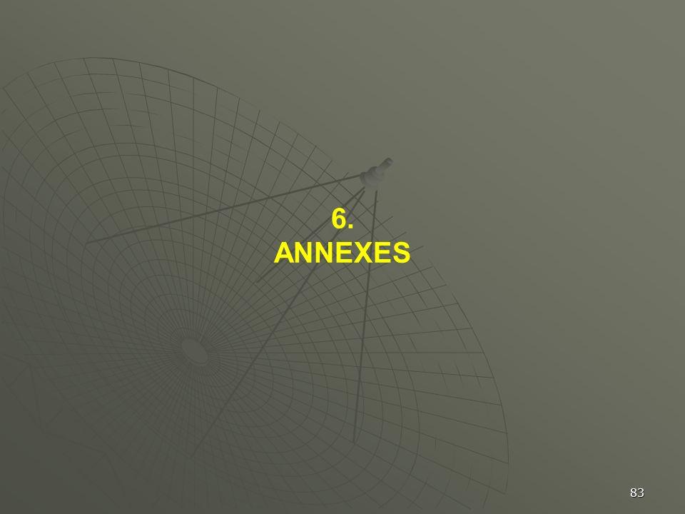 83 6. ANNEXES