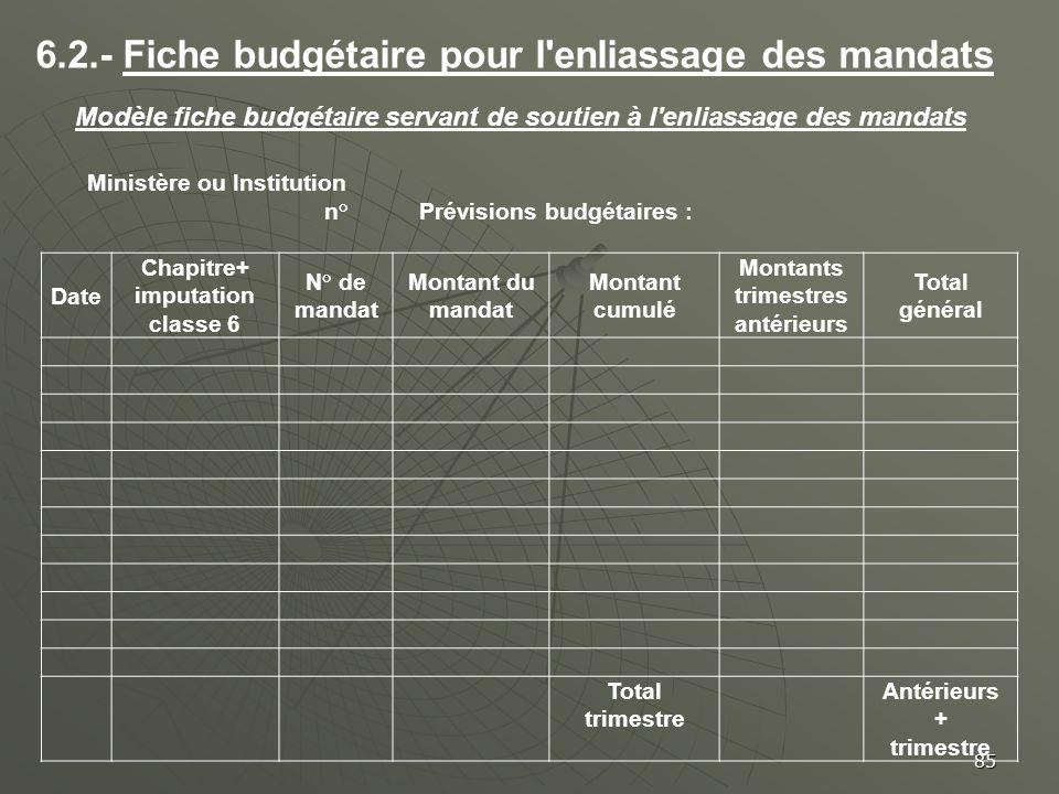 85 Ministère ou Institution n°Prévisions budgétaires : Date Chapitre+ imputation classe 6 N° de mandat Montant du mandat Montant cumulé Montants trime