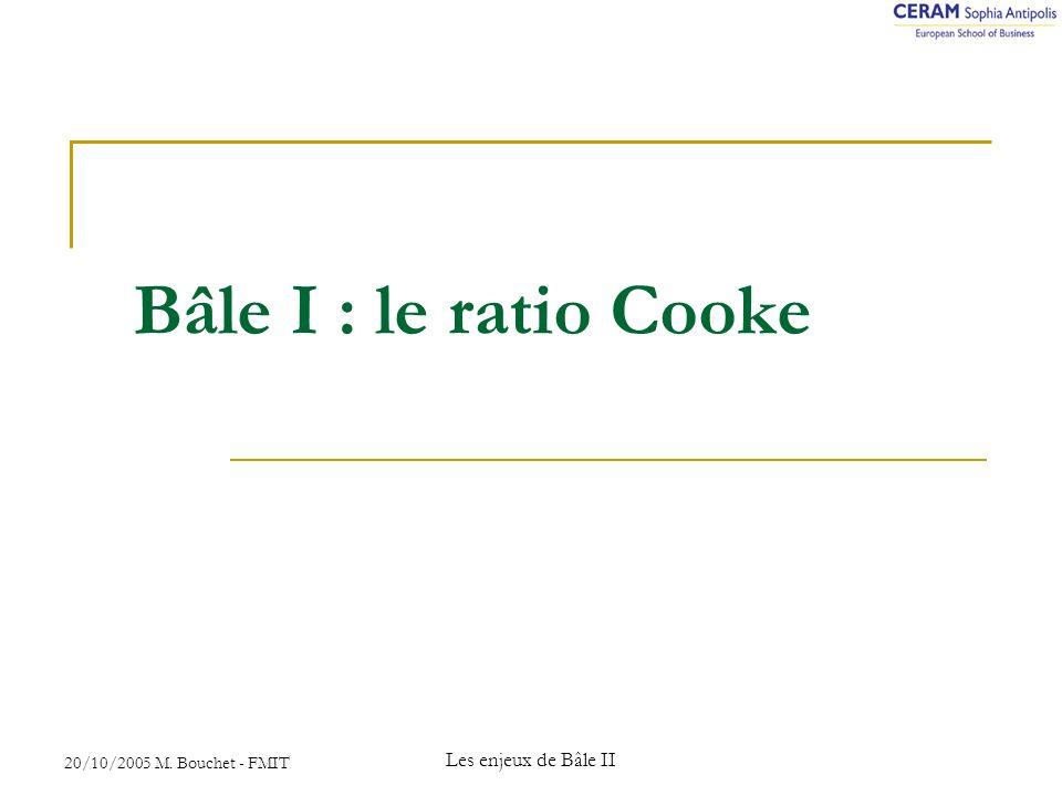 20/10/2005 M. Bouchet - FMIT Les enjeux de Bâle II Bâle I : le ratio Cooke