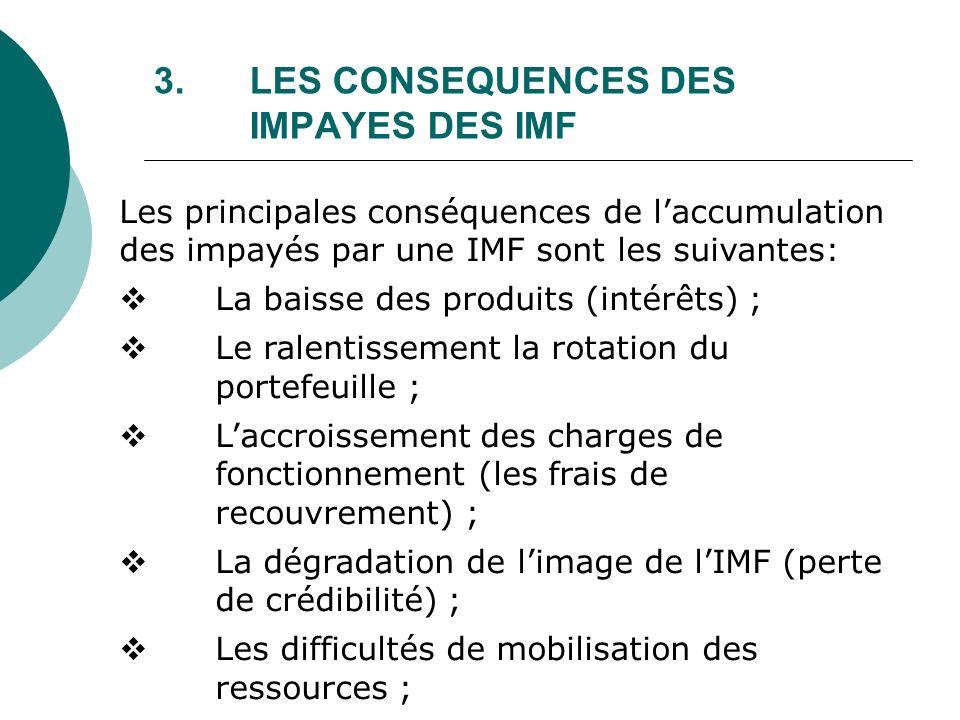 3. LES CONSEQUENCES DES IMPAYES DES IMF Les principales conséquences de laccumulation des impayés par une IMF sont les suivantes: La baisse des produi