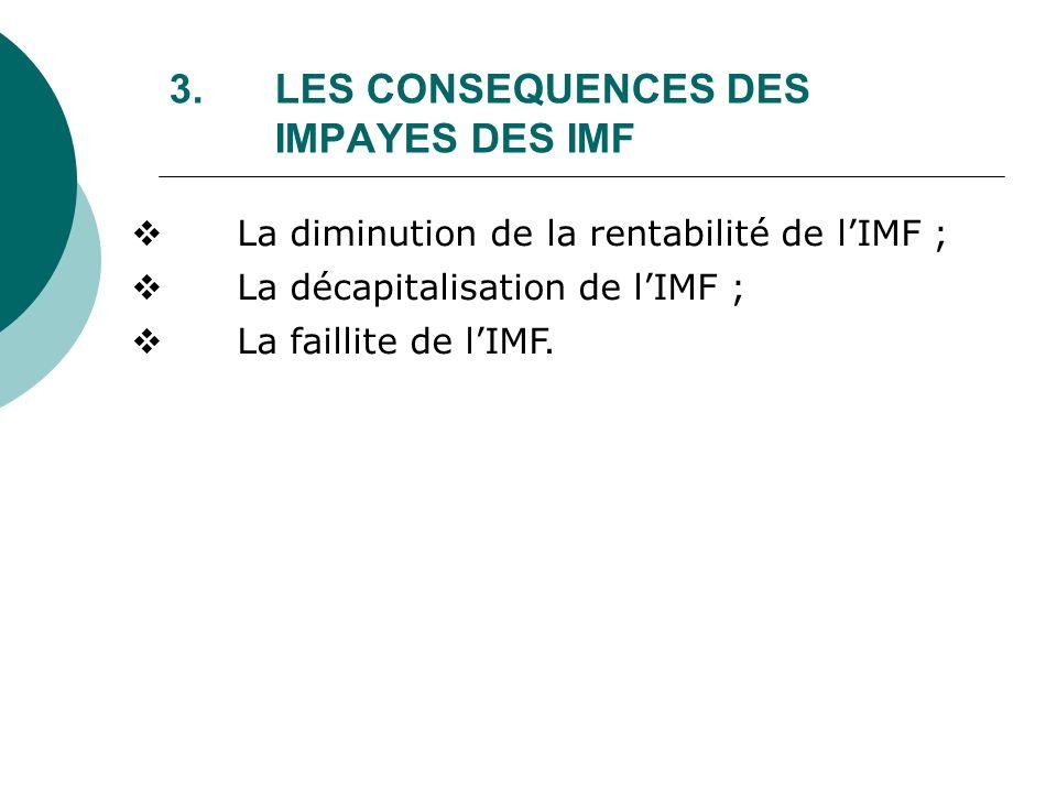 3. LES CONSEQUENCES DES IMPAYES DES IMF La diminution de la rentabilité de lIMF ; La décapitalisation de lIMF ; La faillite de lIMF.