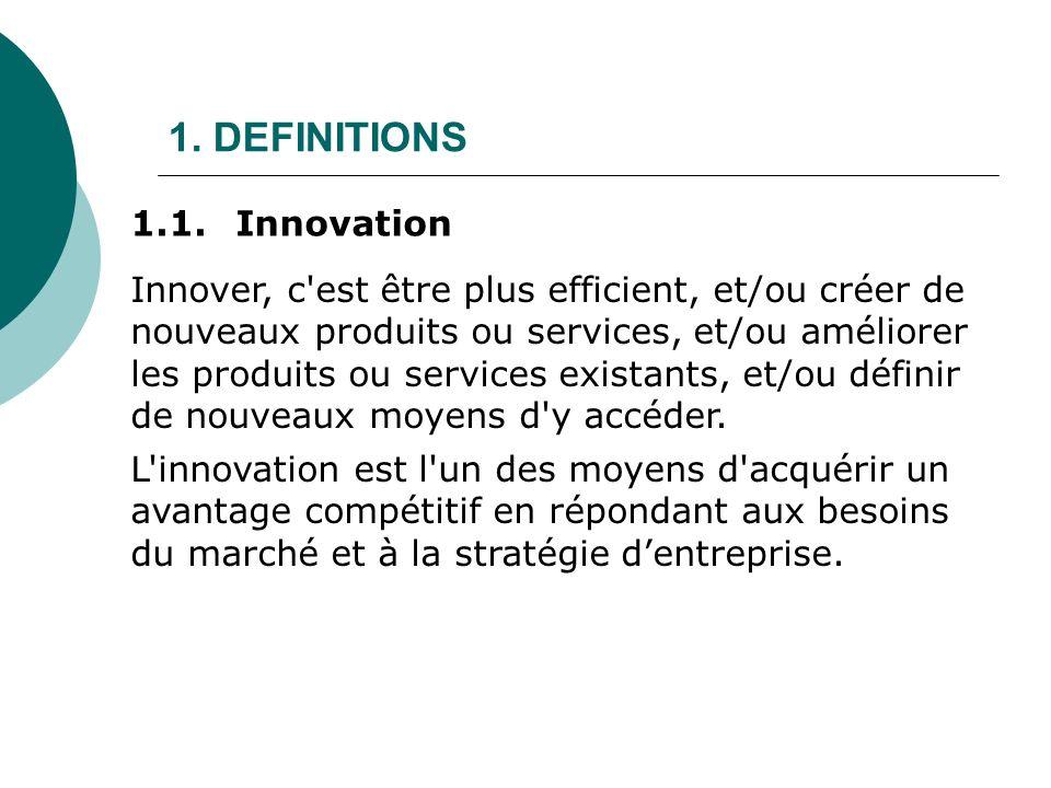 1. DEFINITIONS Innover, c'est être plus efficient, et/ou créer de nouveaux produits ou services, et/ou améliorer les produits ou services existants, e