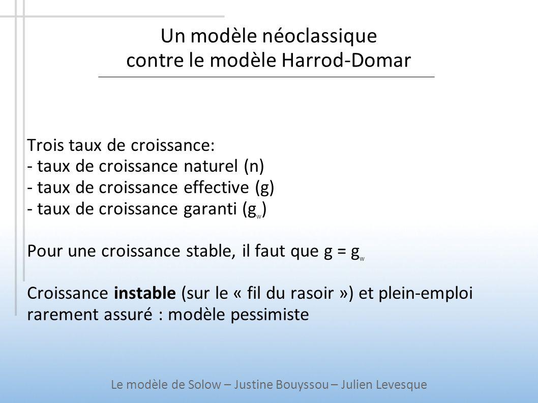 Un modèle néoclassique contre le modèle Harrod-Domar Trois taux de croissance: - taux de croissance naturel (n) - taux de croissance effective (g) - t