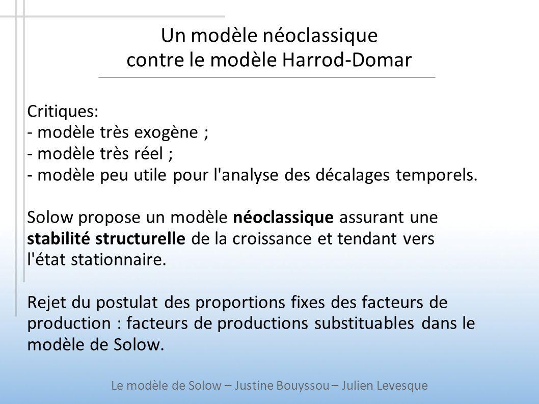 Un modèle néoclassique contre le modèle Harrod-Domar Critiques: - modèle très exogène ; - modèle très réel ; - modèle peu utile pour l'analyse des déc