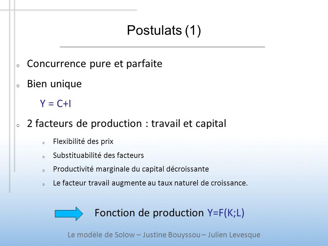 Postulats (1) o Concurrence pure et parfaite o Bien unique Y = C+I o 2 facteurs de production : travail et capital o Flexibilité des prix o Substituab