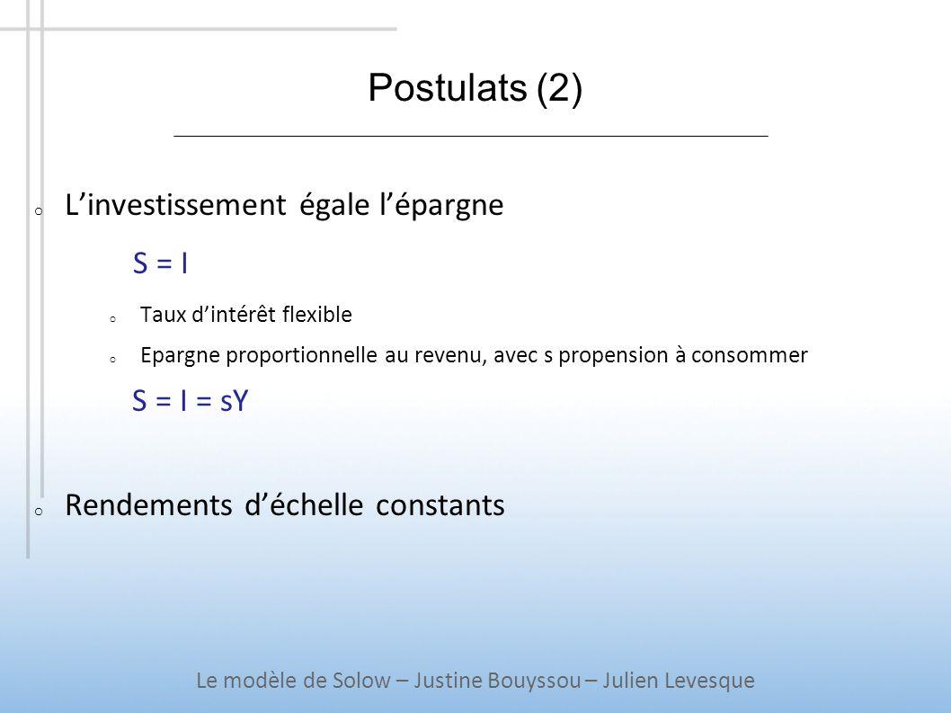 Postulats (2) o Linvestissement égale lépargne S = I o Taux dintérêt flexible o Epargne proportionnelle au revenu, avec s propension à consommer S = I